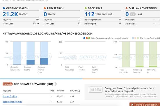 SEMRush یکی از بهترین ابزارهای جستجو در بازار است